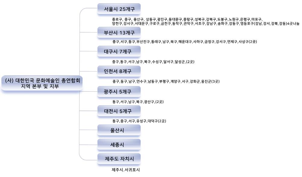 지역본부-01크기변화.jpg